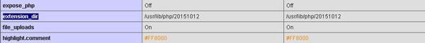Installing ionCube Loader on Ubuntu 16.04
