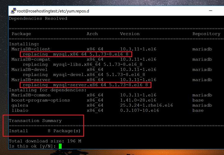 Replace MySQL
